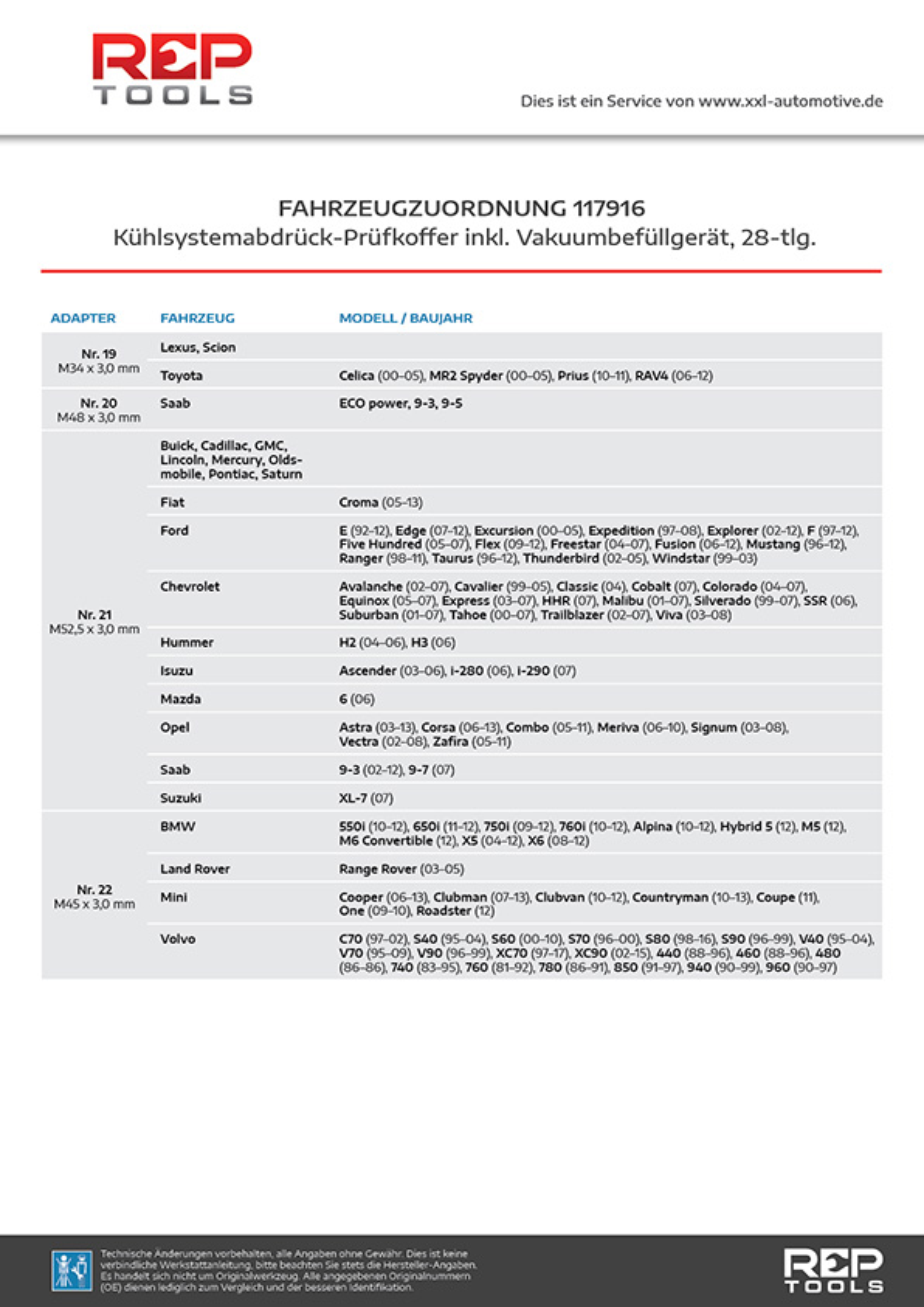 Fahrzeugzuordnung Kühlsystemabdrück-Prüfkoffer inklusive Vakuumbefüllgerät