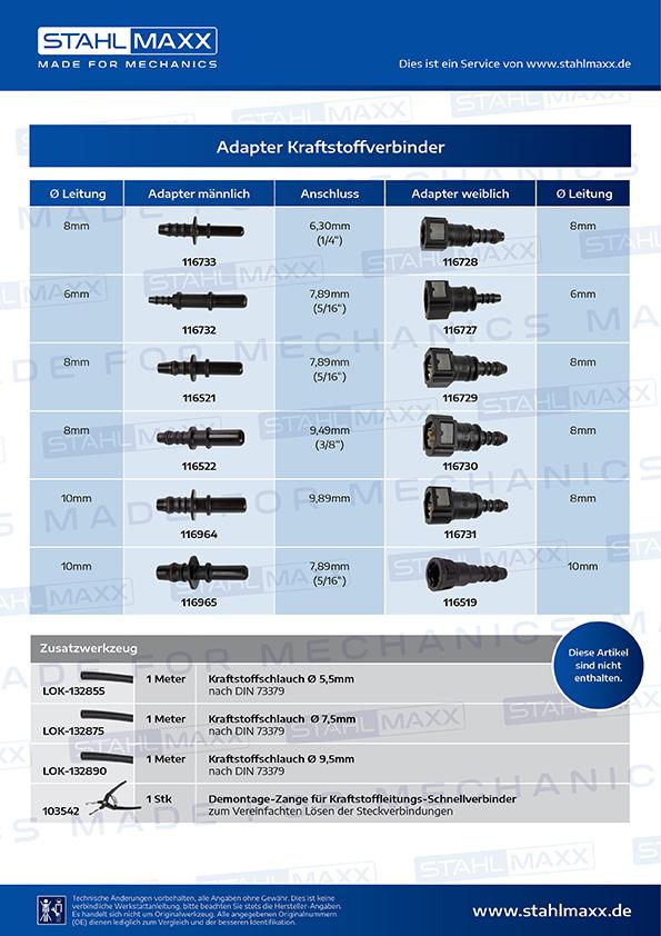 Adapter Kraftstoffverbinder